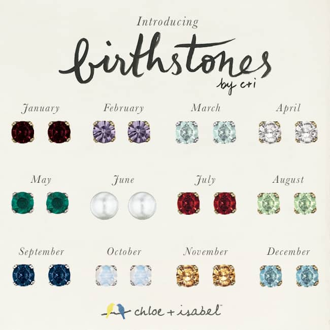 Birthstones_Introducing